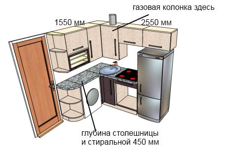 Дизайн нестандартных кухни