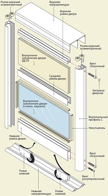 Схема сборки двери купе куба